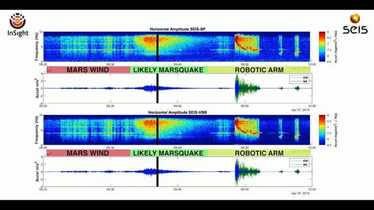Wahana InSight robotik NASA menemukan dan mengukur apa yang diyakini para ilmuwan sebagai rawa.  Foto: NASA / JPL-Caltech