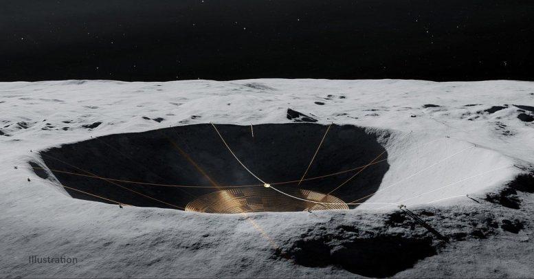 Teleskop Radio Kawah Bulan