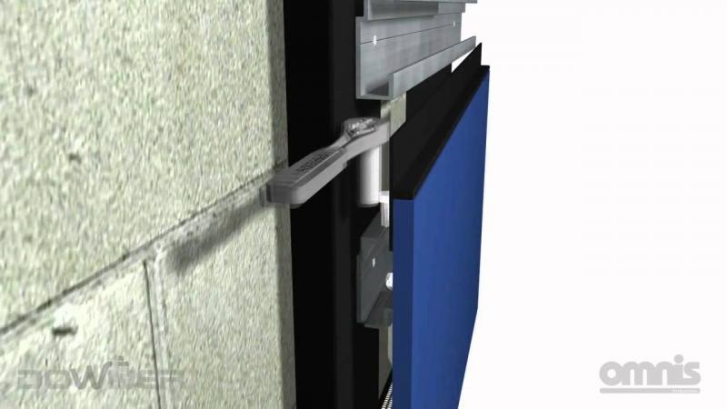 Cladding Systems Market