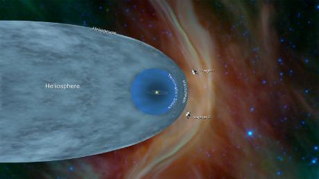 Apa yang telah dipelajari Voyager 2 sejak memasuki ruang antarbintang