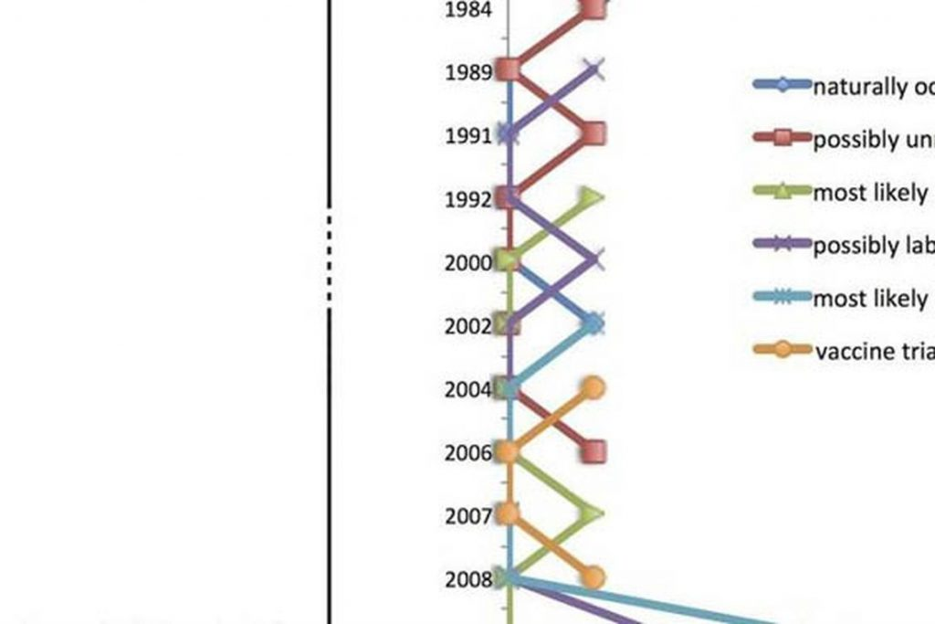 'Flu Rusia' membunuh 700.000 orang pada tahun 1977, dan banyak ilmuwan sekarang percaya itu mungkin disebabkan oleh kebocoran laboratorium