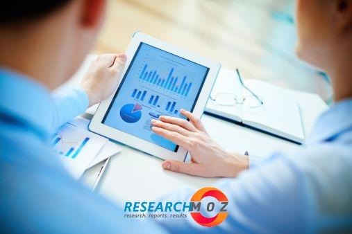 Hydraulic Manifolds Market Research Report