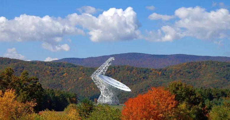 Teleskop Bank Hijau
