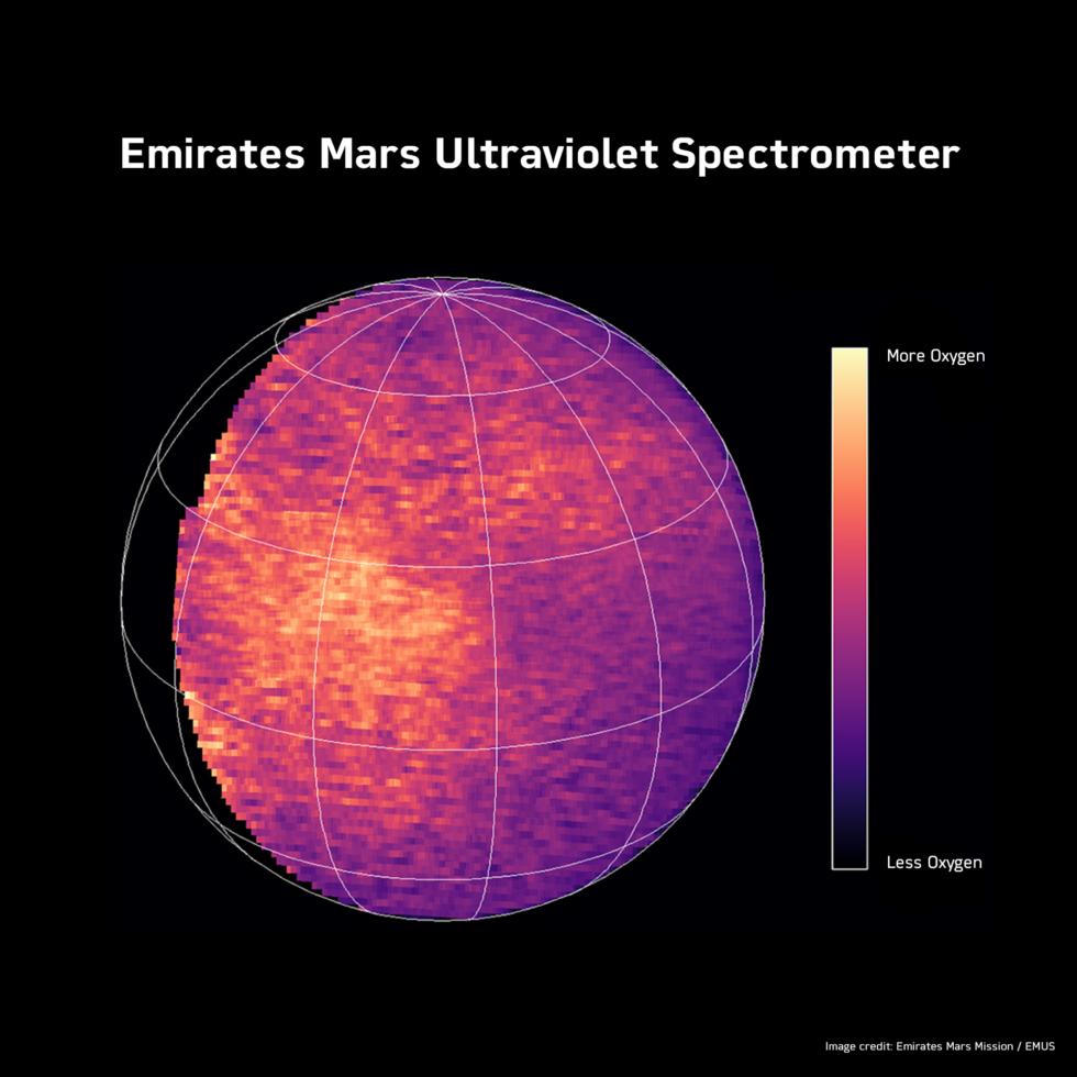 Spektrometer UV Emirates memetakan distribusi atom oksigen di atmosfer atas planet,
